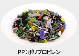 PP:ポリプロピレン